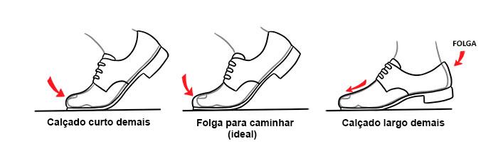 tamanho ideal calçado